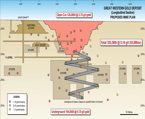 Great Western Proposed Mine Plan