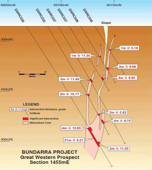 Great Western Section 1455mE